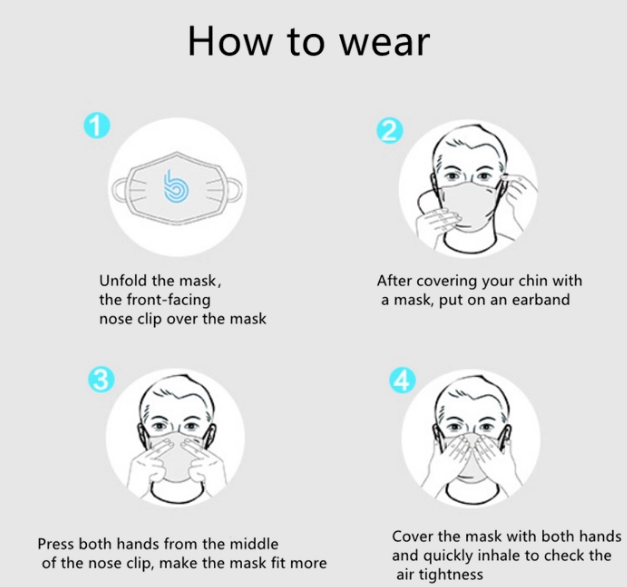 how to wear kn95 mask